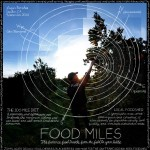 Food Miles by Lexicon of Sustainability